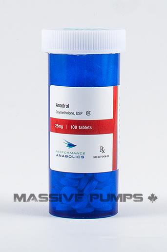 Anadrol Canada